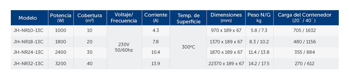 Calentadores Radiantes con Infrarrojo Cumaster
